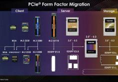 东芝全面拥抱PCIe 4.0固态硬盘:满足不同使用需求
