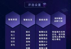 2019福布斯中国AIoT百强企业评选今日开启线上报名!