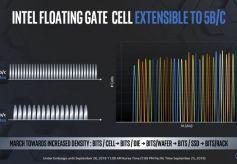 英特尔探讨PLC闪存未来:明年推144层QLC闪存