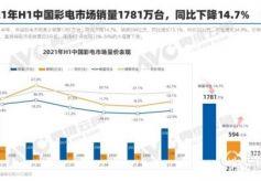 2021H1彩电市场总结:量降额升特点更为显著